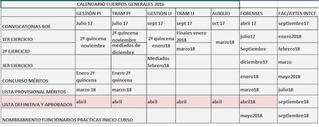 Calendario De Examenes.Calendario De Examenes De Las Oposiciones De Justicia Oep 2016